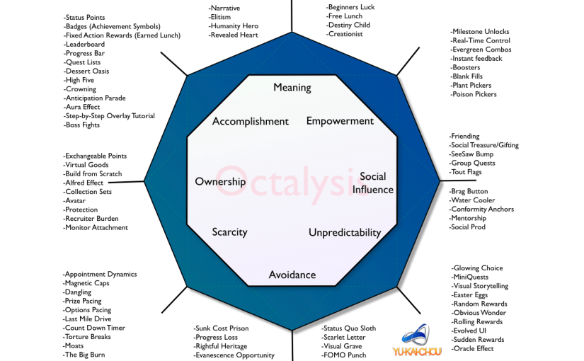 octaysis-gamification-framework